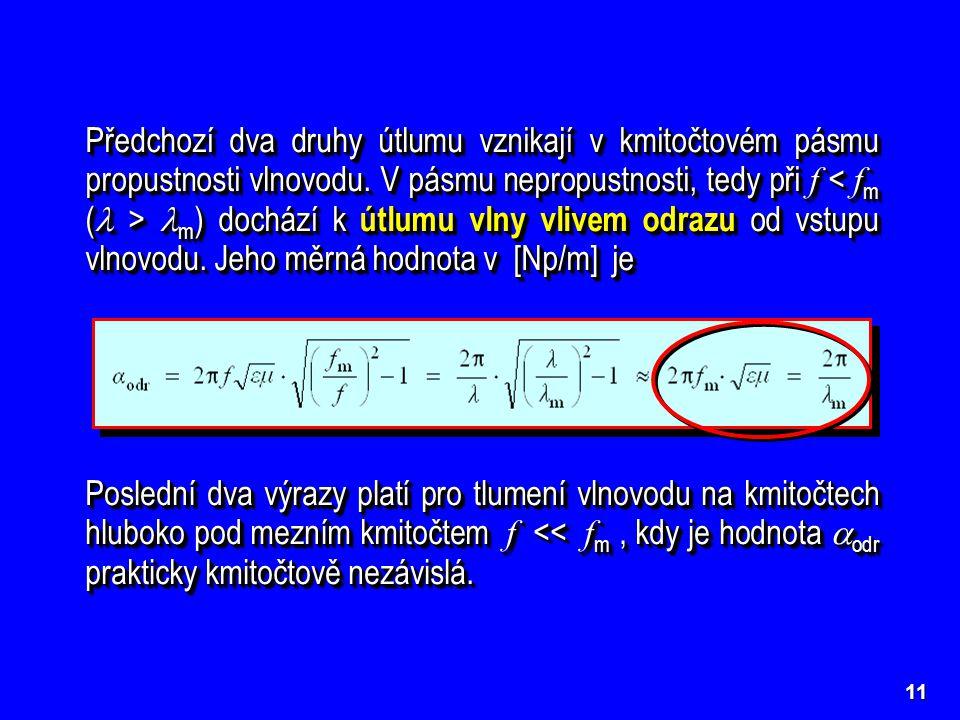 Předchozí dva druhy útlumu vznikají v kmitočtovém pásmu propustnosti vlnovodu. V pásmu nepropustnosti, tedy při f < fm ( > m) dochází k útlumu vlny vlivem odrazu od vstupu vlnovodu. Jeho měrná hodnota v [Np/m] je